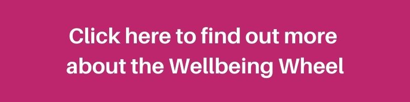 Stress at work, find out about the wellbeing wheel